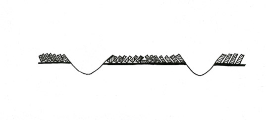 Figure 1: Formation of plough ridge and associated plough furrows (Marchant, after Taylor 1975 Figure 9b).